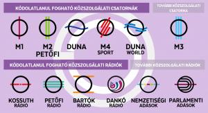 MTVA_logos